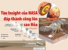 Tàu vũ trụ NASA đáp xuống sao hỏa như thế nào?
