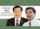 Infographic: Tân bộ trưởng GTVT và tổng Thanh tra CP