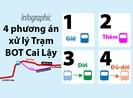 Infographic: 4 phương án xử lý Trạm BOT Cai Lậy