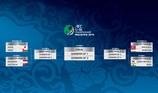 Đáng xem cặp đấu Indonesia - Úc
