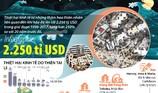 20 năm kinh tế thế giới thiệt hại 2.250 tỉ USD do thiên tai