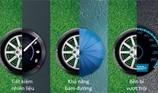 Cơ hội sở hữu miễn phí 4 lốp xe Bridgestone Ecopia