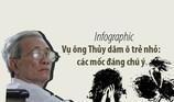 Nhìn lại vụ Nguyễn Khắc Thủy dâm ô trẻ em được giảm án