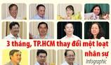 Tháng 9, 10, 11-2018, TP.HCM thay đổi một loạt nhân sự
