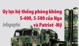 Uy lực hệ thống phòng thủ S-400, S-500 của Nga và Patriot - Mỹ