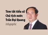 Tiểu sử Chủ tịch nước Trần Đại Quang