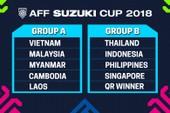 Bốc thăm AFF Cup 2018: Khi 'sư tử' hét 'ôi chết tôi'