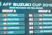 Kết quả bốc thăm AFF Cup 2018: Chạy đâu cho tránh nắng trời