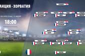Chung kết Pháp - Croatia: Các điểm nóng trên sân