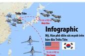 Mỹ, Hàn phô diễn sức mạnh trên bán đảo Triều Tiên