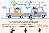 Vì sao hơn 80% vụ tai nạn giao thông do nam giới gây ra