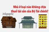Nhà ở loại nào không chịu thuế tài sản của Bộ Tài chính?