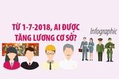 Từ 1-7-2018, ai được tăng lương cơ sở?