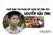 Chân dung Nguyễn Hữu Tình, thủ phạm vụ thảm sát ở Bình Tân