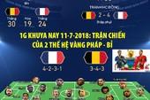 1h khuya nay 11-7-2018: Trận chiến của 2 thế hệ vàng Pháp - Bỉ