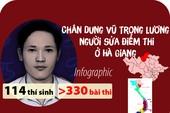Chân dung Vũ Trọng Lương, người sửa điểm thi ở Hà Giang