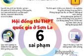 Sai phạm tại Hội đồng thi THPT ở Sơn La đặc biệt nghiêm trọng