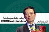Chân dung quyền Bộ trưởng Bộ TT&TT Nguyễn Mạnh Hùng