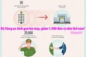 Bộ Công an tinh gọn bộ máy, giảm 1.900 đơn vị như thế nào?