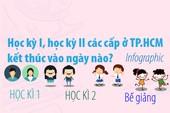 Học kỳ I, học kỳ II các cấp ở TP.HCM kết thúc vào ngày nào?