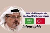 Nhiều uẩn khúc vụ nhà báo Khashoggi bị giết ở lãnh sự quán