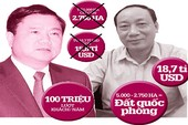 Sân bay Long Thành: Bộ trưởng nói giảm vốn, đất; Thứ trưởng cải chính: Không!