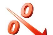 Lãi suất tiêu dùng sắp tới sẽ giảm
