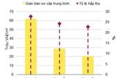 Giá căn hộ ở Hà Nội trung bình 1.250 USD/m2