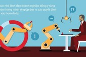 Ngăn chặn thư rác đến 95% nhờ công nghệ học máy thông minh