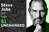 Thu nhập năm 2010 của các CEO công nghệ lừng danh