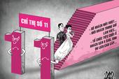 Nhiều cán bộ bị kỷ luật vì mời cưới quá 300 khách