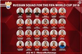 Nhận định bảng A World Cup 2018: Salah và ẩn số Ai Cập