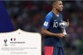 Những giải thưởng chung cuộc VCK World Cup 2108