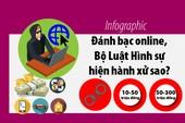 Đánh bạc online, Bộ luật Hình sự hiện hành xử sao?