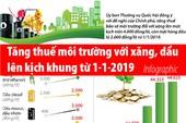 Tăng thuế môi trường với xăng, dầu lên kịch khung từ 1-1-2019