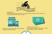 Infographic: Thủ tục sang tên xe chính chủ