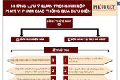 Infographic: Những lưu ý quan trọng khi nộp phạt vi phạm giao thông qua bưu điện