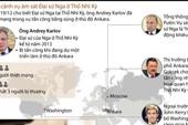 Toàn cảnh vụ ám sát Đại sứ Nga tại Thổ Nhĩ Kỳ