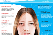 Nhan sắc của bạn bị hủy hoại thế nào khi uống ít nước?