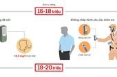 10 lỗi vi phạm giao thông phạt trên 10 triệu đồng