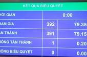 QH quyết: Năm 2016, chi ngân sách TW 850.882 tỉ đồng
