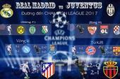 Real, Juventus vào chung kết Champions League thế nào?