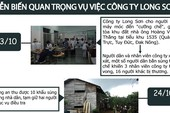 Diễn biến quan trọng vụ việc Công ty Long Sơn