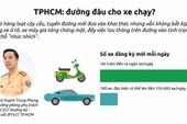 TP.HCM: Đường đâu cho xe chạy?