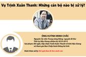Infographic: Trịnh Xuân Thanh và những cán bộ bị xử lý