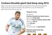 Infographic: Cristiano Ronaldo giành Quả bóng vàng 2016