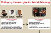Infographic: Những vụ thảm án gây ám ảnh kinh hoàng