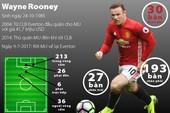 Rooney - những dấu ấn đáng nhớ ở MU