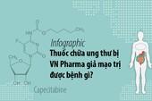 Thuốc H-Capita bị VN Pharma giả mạo trị được bệnh gì?