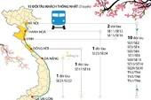 Kế hoạch chạy tàu Tết Nguyên đán Mậu Tuất 2018